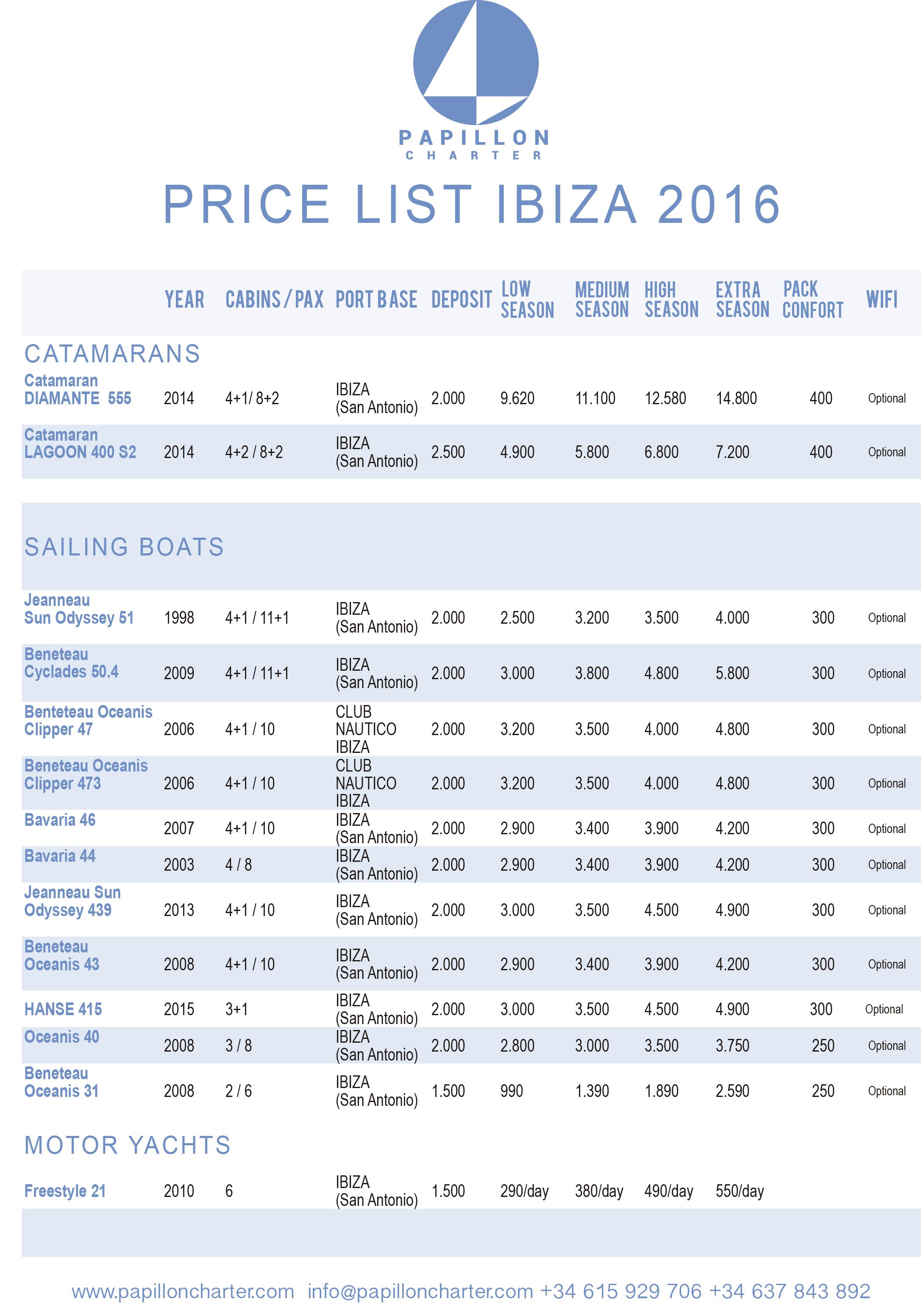 tarifas alquiler barcos-2016-PAPILLON-CHARTER-def