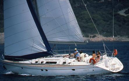¿Como navega un Velero?