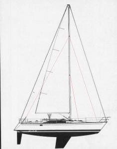 vela-trinqueta-burdas-235x300