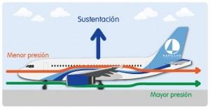 veleros-avion-300x156